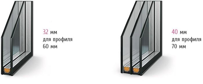 Как правильно купить пластиковые окна в Днепропетровске