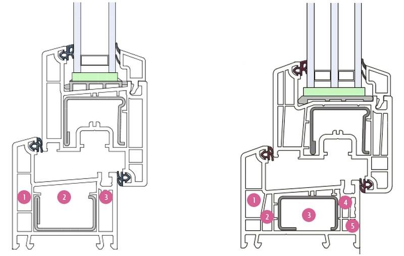Сравнение пластиковых окон REHAU и VEKA. Какие окна купить в Днепре